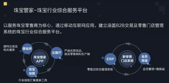 """喜讯!珠宝管家与钱香金融携手开启珠宝产业链新""""势""""代"""